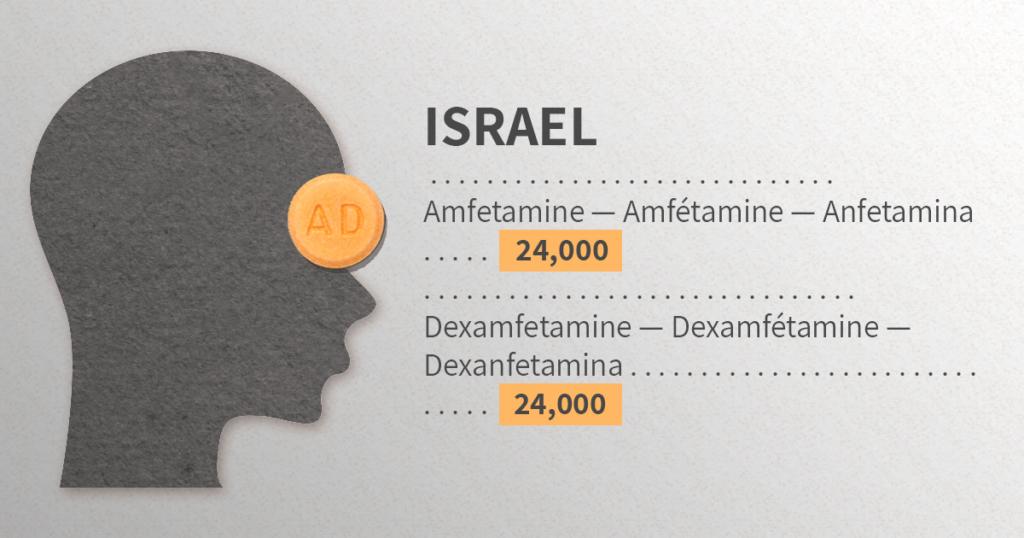 צריכת האמפטמינים בישראל לפי דו״ח oecd | אילוסטרציה